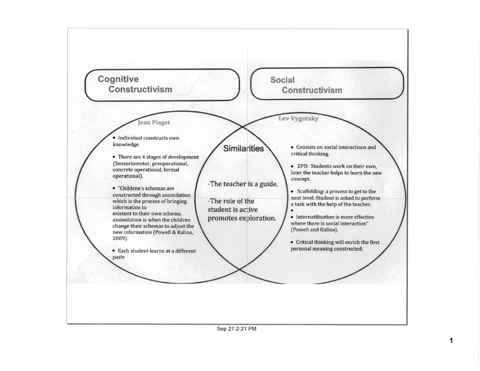 main differences between piaget and vygotsky Vygotsky's theories stress the fundamental role of social interaction in the development of cognition (similar to piaget) community plays a central role in the process of making meaning unlike piaget's notion that children's' development must necessarily precede their learning, vygotsky argued that social learning tends to precede development.