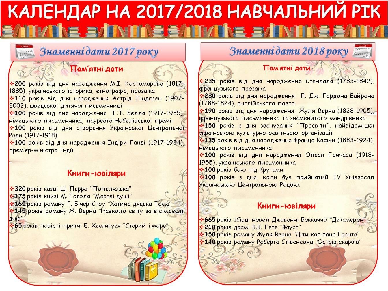 Календар знаменних та пам'ятних дат 2018