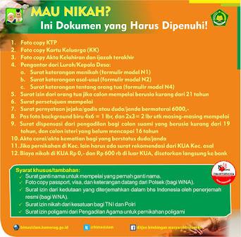 Info Layanan Masyarakat