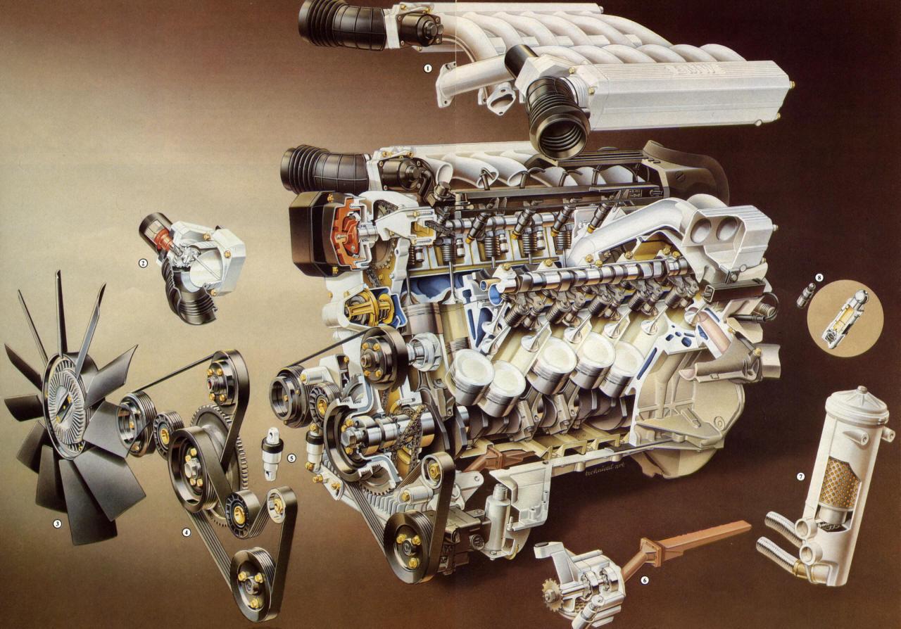 Quality Used Equipment: Cutaway Views aka Exploded Renderings