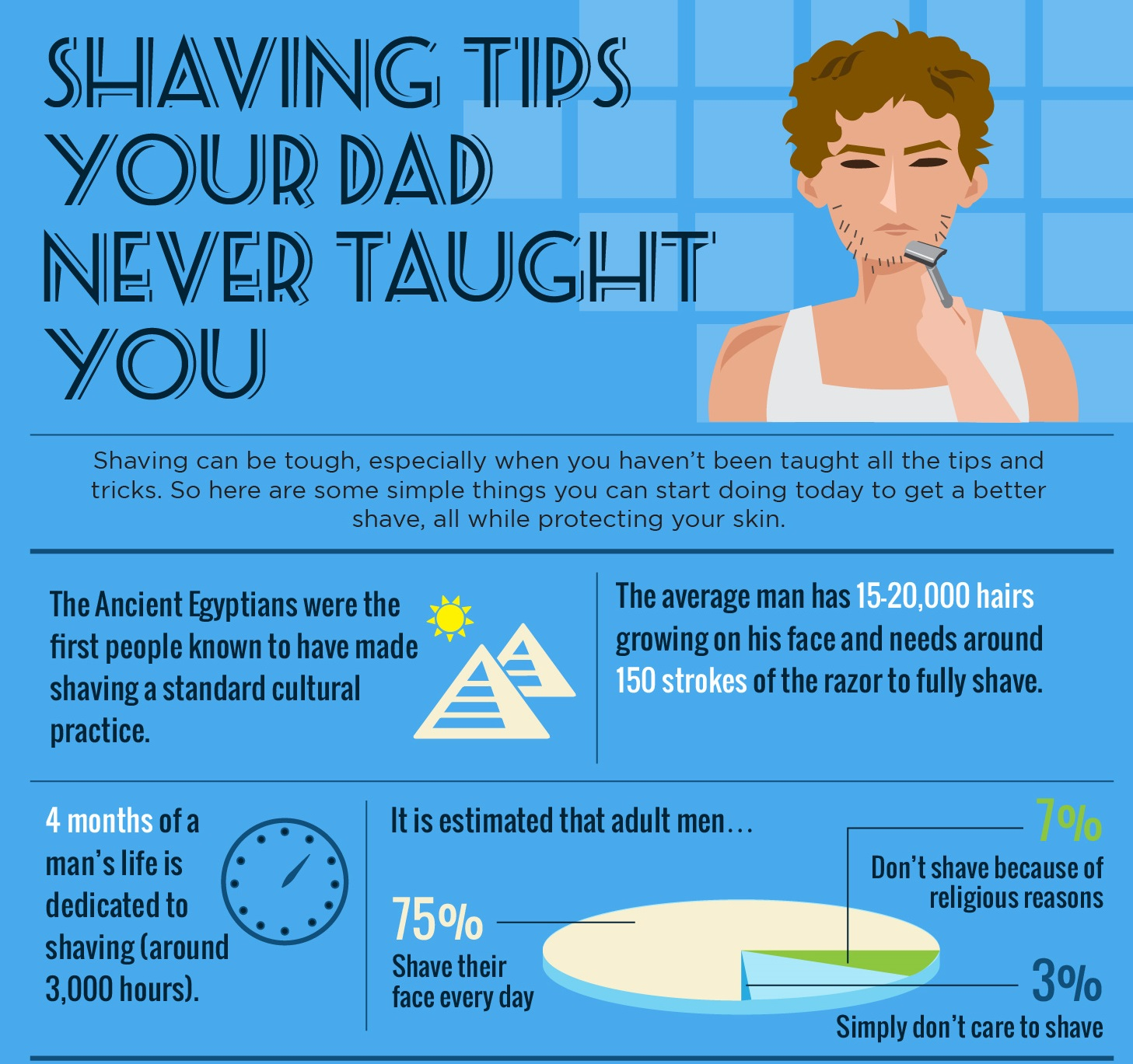 He Says: Shaving Tips for Men (Sponsored) | Indian Beauty Blog ...