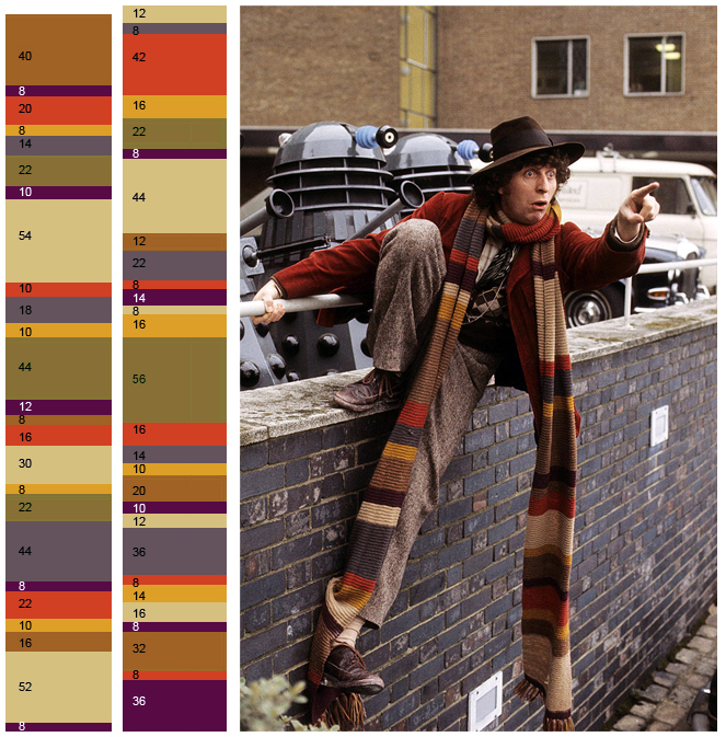 Doctor Who Knitting Patterns : knitterbees: Dr Whos scarf