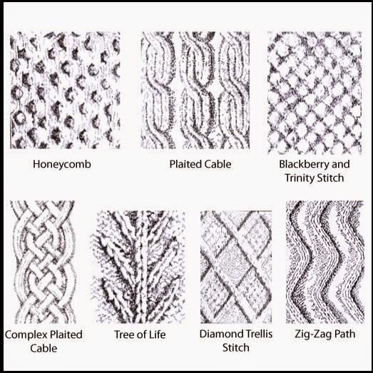 Aran Knitting Cable Stitches : lazyknits