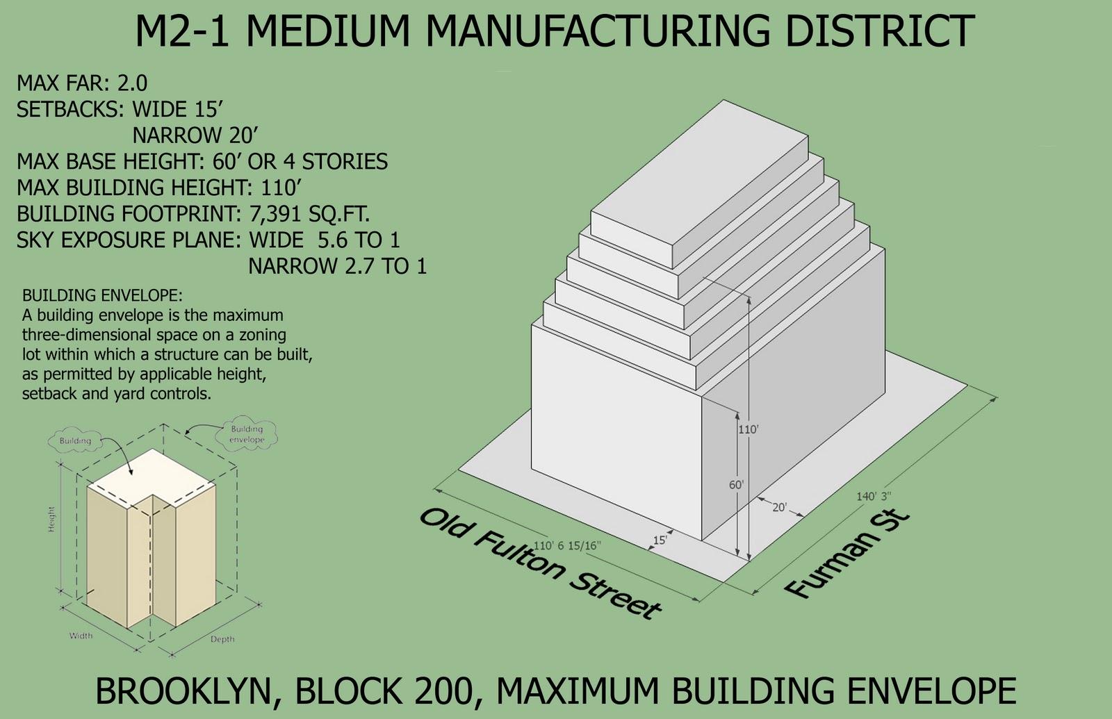 Arch 3611 Fall11 Mdargenio Maximum Building Envelope