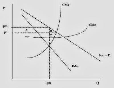 elasticidad economia resuelto