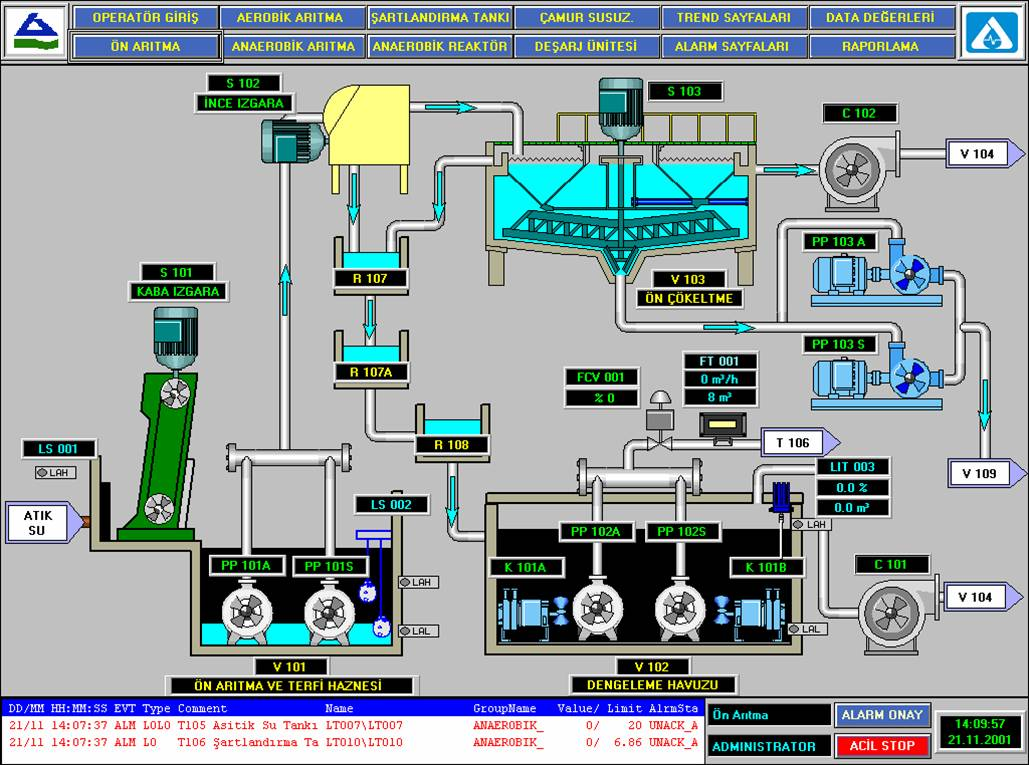 Scada Electrical Energy : Electrical engineering power generation free