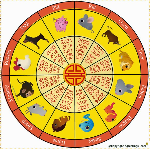 Календарь года по животным по порядку