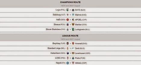 Semakin Seru Liga Champions