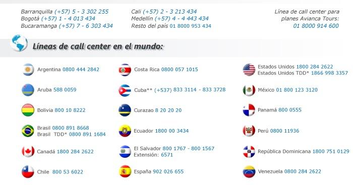 Telefonos Call Center de Avianca en Colombia | Las