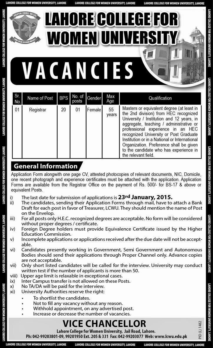 Govt Jobs in Lahore College For Women University