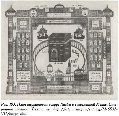 La nouvelle chronologie de fomenko nosovskiy et al la for Interieur de kaaba