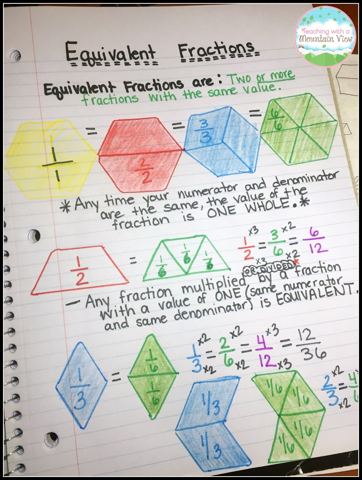 Teaching With a Mountain View: The ULTIMATE List of Fraction ...