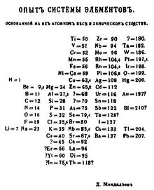 La scoperta chiave parte quinta gli elementi della - Gli elementi della tavola periodica ...