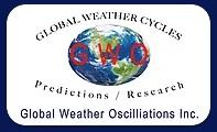 Global Weather Oscillations, Inc. (GWO)