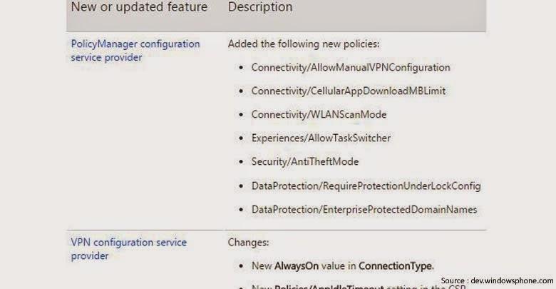 Windows Phone 8.1  Fitur Anti Maling
