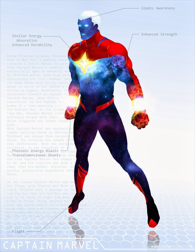 Capitán Marvel by Ogi Grujic