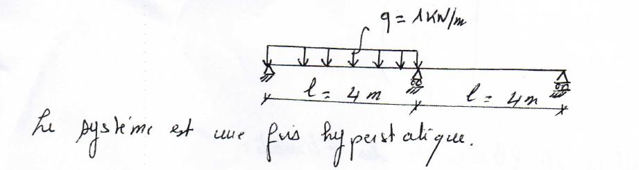 Travaux dirigés avec correction  Méthode de flexibilité (Analyse des structures)  3
