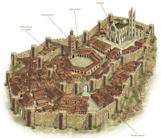Palacio Edad Media la Edad Media Nace Con Las