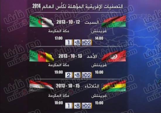 القنوات الناقلة مباراة الجزائر وبوركينا فاسو مباشرة اليوم