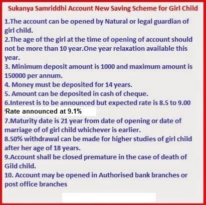 Deposit in Sukanya Samriddhi Account