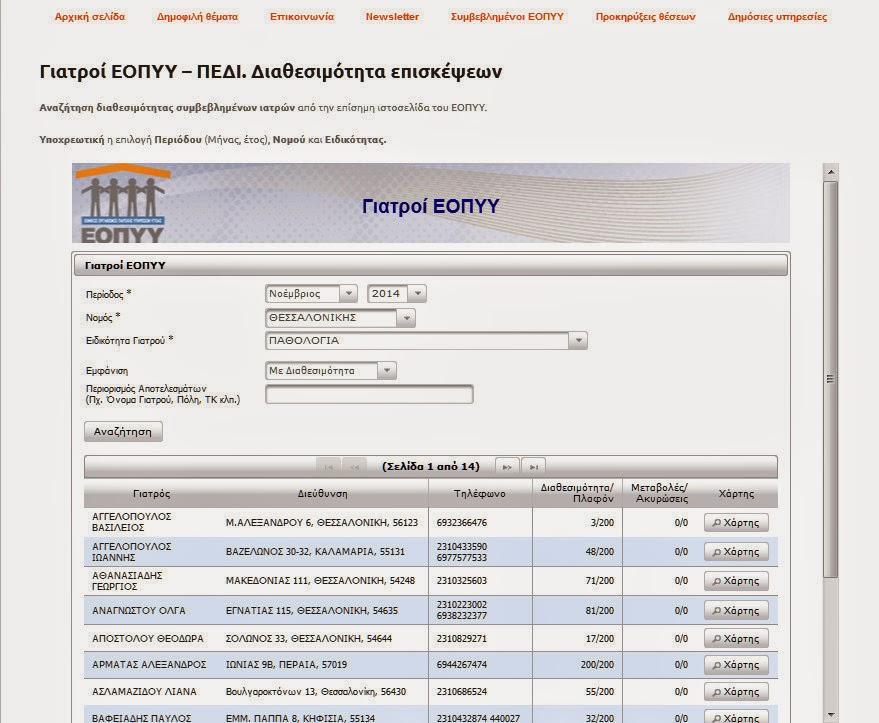 http://www.odigostoupoliti.eu/diath…roi-eopyy-pedi/#sthash.U7SvVQL5.ijUnxNOP.dpbs