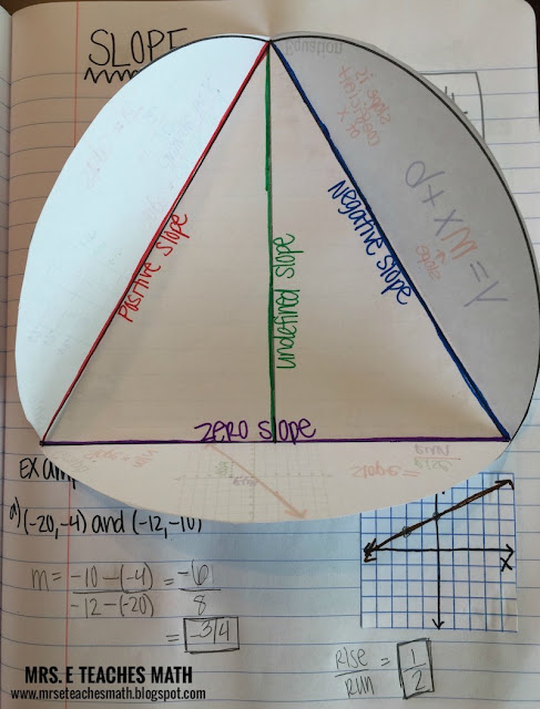Mrs. E Teaches Math:  Slope Interactive Notebook Page Idea