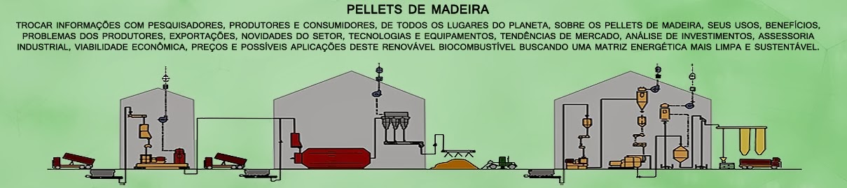 PELLETS DE MADEIRA