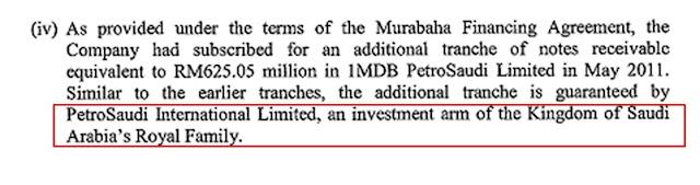 master murabaha financing agreement