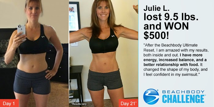 Beachbody Ultimate Reset Challenge Winner, Ultimate Reset Women's Results
