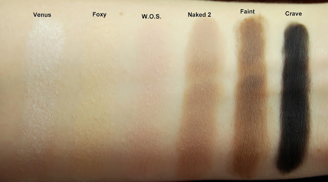 Urban Decay Naked Basics Palette Review and Swatches