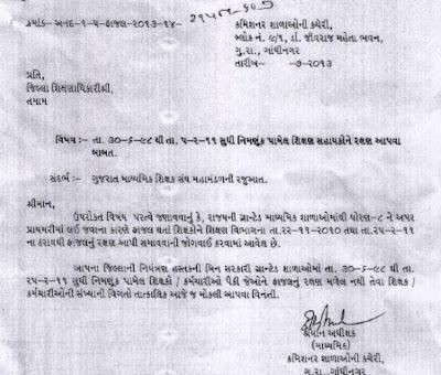 Govt Jobs Gujarat