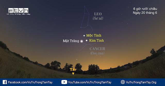 Bầu trời hướng tây lúc 6 giờ rưỡi chiều ngày 20 tháng 6 năm 2015.