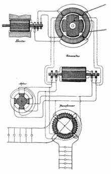 29 UFOaircraft as well Special Transformers And Applications also Earlytxrx additionally Wireless 102 together with Don L Smith Device. on nikola tesla coil