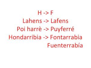 Quin se prononciava la <i> f</i>  hicada en plaça d'ua <i>h</i> en gascon ancian?