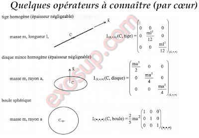 cours Centre d'inertie cours Opérateur d'inertie
