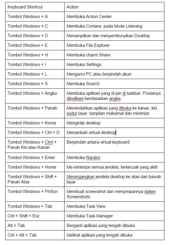 tabel-windows10