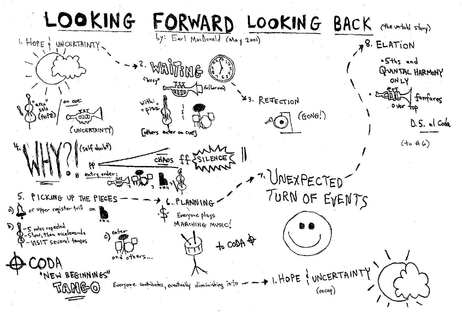 looking backward essay Looking backward, 2000-1887 by edward  edward bellamy's looking backward: from 2000 to 1887 this essay examines the social, historical, and literary contexts of.