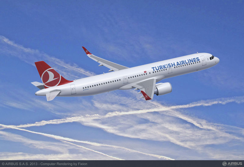 Turkish Airlines advertising, marketing campaigns and videos