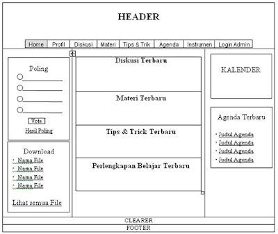 desain rancangan website