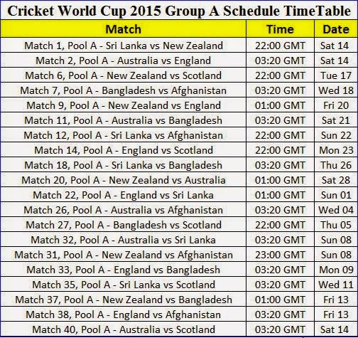Group A Schedule Fixtures of Cricket World cup 2015 | Rugby World Cup ...