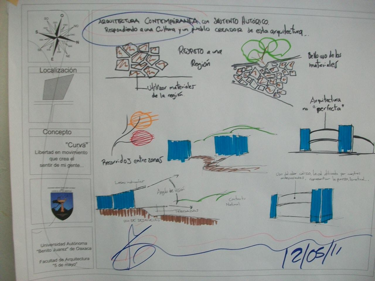 Escuela superior de musica proceso de dise o for Conceptualizacion de la arquitectura