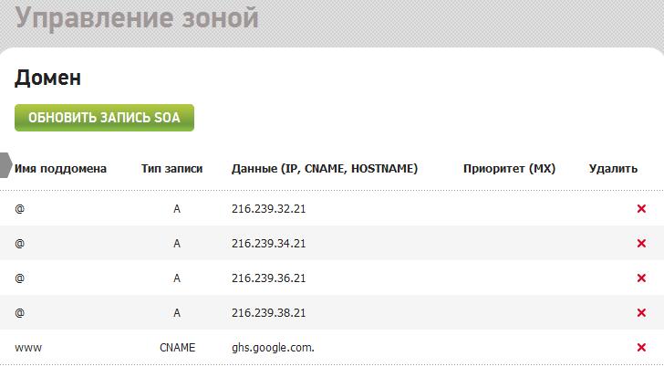 Регистрация домена второго уровня