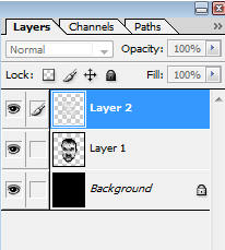 horror photo - layers