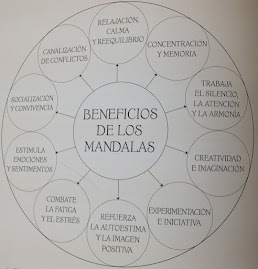 BENEFICIOS de los MANDALAS