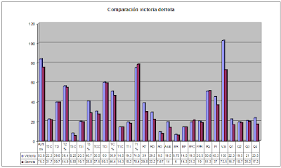http://www.ugr.es/~romansg/Vitoria1.png