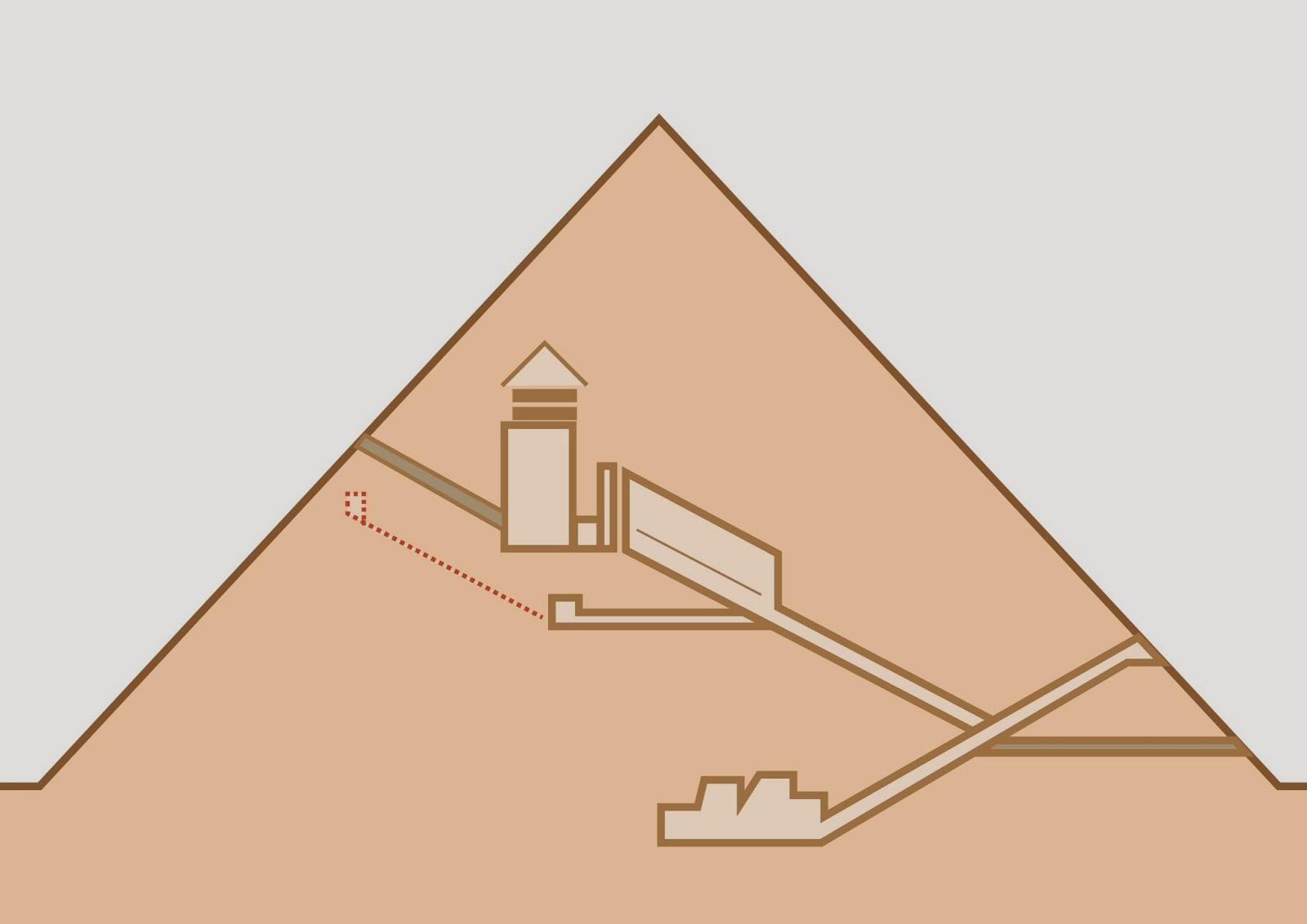 Trabajando con personitas las pir mides en el antiguo egipto for Interior de una piramide