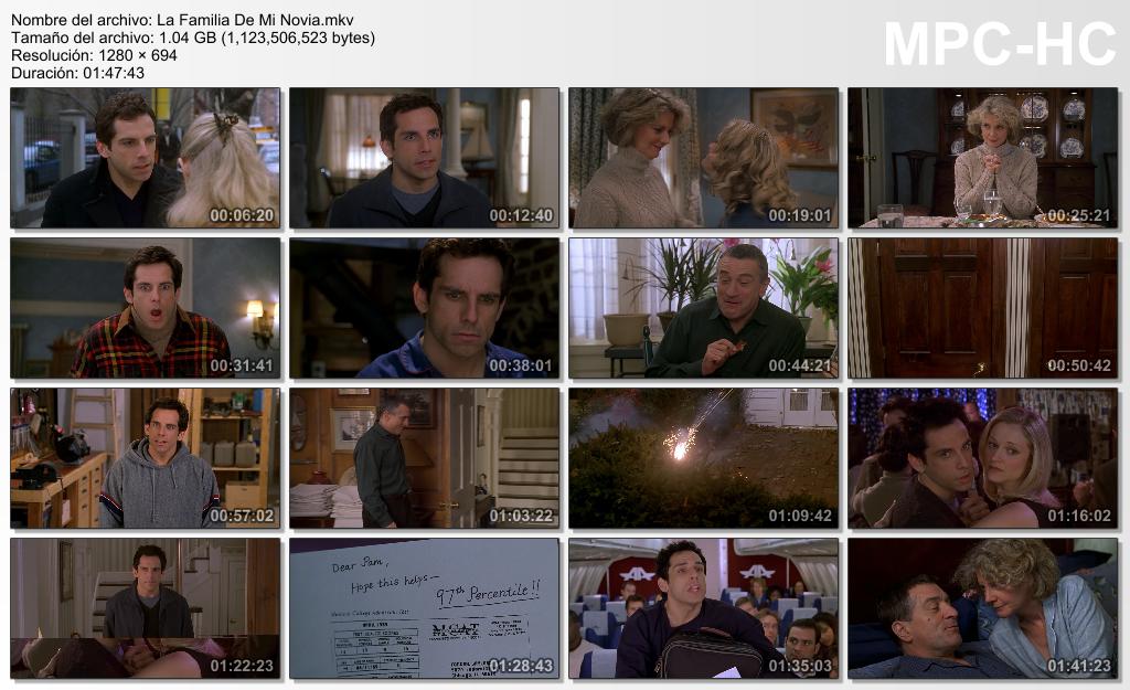 La Familia De Mi Novia  | BRrip 720p | Latino | MEGA