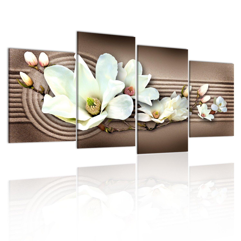 Viaggi cose utili particolari quadri moderni su tela pronti da appendere montata su - Quadri da appendere in cucina ...