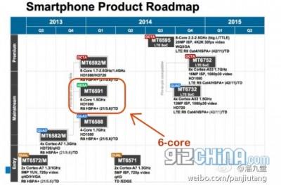 Mediatek Siap Saingi Samsung dengan Chipset Hexa-core MT6591