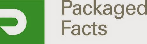 Package Facts